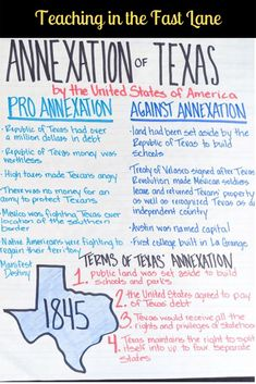 Are you ready to teach your grade Texas History students all about the annexation of Texas by the United States in 5 ideas to make learning stick! Social Studies Notebook, 4th Grade Social Studies, Social Studies Classroom, History Classroom, History Education, Teaching Social Studies, Teaching History, Teaching Resources, Texas History 7th