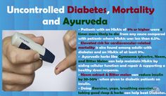 Uncontrolled Diabetes, Mortality and Ayurveda