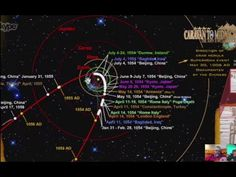 """Planet X/""""Chinese Guest Star""""/Visible by December 2015/ PT. 1"""