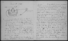 File:AGBell Notebook.jpg