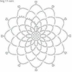 White Crochet Dress and Pattern - SalvabraniAnabelia craft design: 15 minutes made crochet doilies, free pattern Crochet Dreamcatcher Pattern, Crochet Mandala Pattern, Crochet Circles, Crochet Doily Patterns, Crochet Diagram, Crochet Chart, Crochet Doilies, Crochet Flowers, Crochet Lace