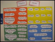 a display that shows some good transition words for them to use in their stories. Each color displays words to use for the beginning, middle, and end of their story. Even my kindergartners use this display.