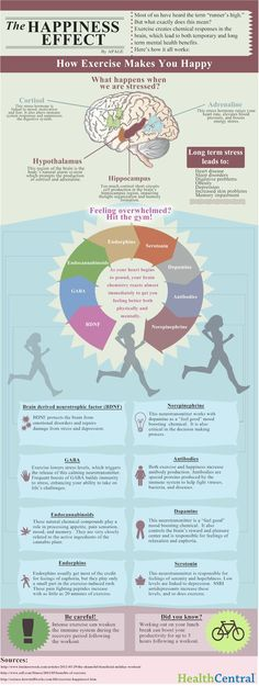 how Exercising turns on our Happiness. {Infographic} What are the benefits of exercise. This infographic lists the many reasons to exercise each day.What are the benefits of exercise. This infographic lists the many reasons to exercise each day. Health And Wellness, Health Tips, Health Fitness, Free Fitness, Workout Fitness, Fitness Exercises, Fitness Plan, Holistic Nutrition, Fitness Weightloss