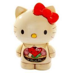 Hello Kitty Anatomy