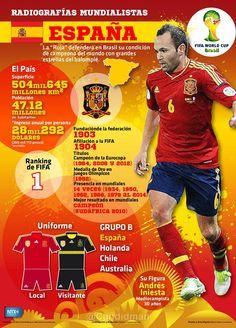 España defenderá en Brasil su condición de campeón del mundo con grandes estrellas del fútbol.