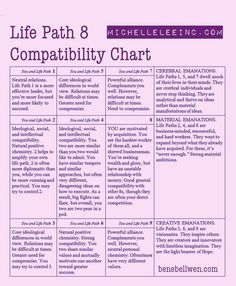 Numerology life path number 11 Bing Images numerologylifepath