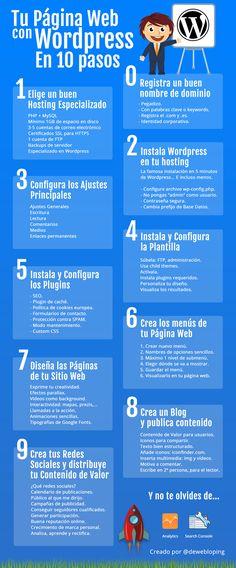 Cómo crear una página con #Wordpress paso a paso para principiantes #newbies #diseñoweb