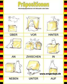 Study German, Learn German, German English, Learn French, German Grammar, German Words, Akkusativ Deutsch, German Resources, Deutsch Language