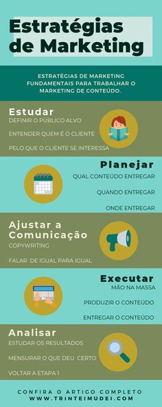 Digital Marketing Strategy, Frases Marketing Digital, Plan Marketing, Whatsapp Marketing, Social Marketing, Inbound Marketing, Marketing Tools, Internet Marketing, Online Marketing