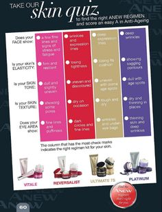 Take This Quiz And The Correct One To Help Your Skin Order From Avon Au Amandaashe