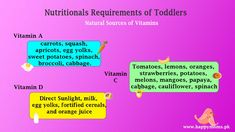 Vitamins play an important role in providing a nourished diet to your child. Read about natural sources of Vitamins here A, Iron Vitamin, Vitamin D, Fortified Cereals, Toddler Nutrition, Nutritional Requirements, Protein, Salt, Children, Natural