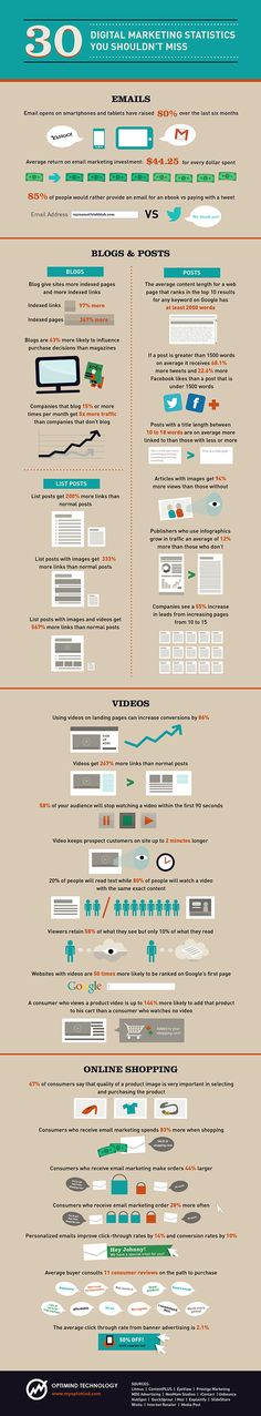 30 Estadísticas de #Marketing Digital que no debes perderte #infografia #infographic