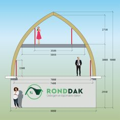 RondDank-afmetingen-doorsnee-verloop Small Tiny House, Tiny House Cabin, Tiny House Design, Modern House Design, A Frame Cabin, A Frame House, Arch Building, Building A House, Quonset Homes