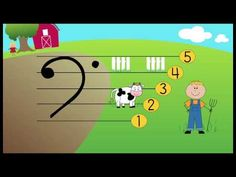 Welcome to Music Discoveries Piano! Anne Crosby Gaudet's channel features creative piano teaching resources and music where patterns, playful imagery and tea. Piano Lessons, Lessons For Kids, Music Lessons, Reading Music, Music Classroom, Classroom Ideas, Piano Teaching, Music Activities, Elementary Music