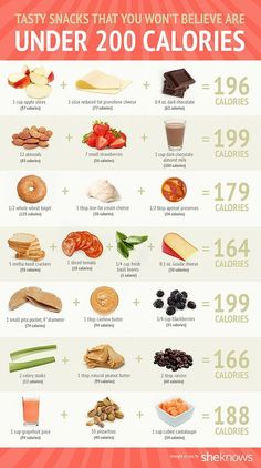 """Snack food"" isn't synonymous with unhealthy, as long as you know how to pair nutritious foods for a powerful punch of energy. ""Snack food"" isn't synonymous with unhealthy, as long as you know how to pair nutritious foods for a powerful punch of energy. 1200 Calorie Meal Plan, 200 Calorie Workout, Healthy Meal Prep, Eating Healthy, How To Eat Healthy, Healthy Snacks To Buy, Healthy Filling Snacks, Healthy Food To Lose Weight, Healthy Diet Plans"
