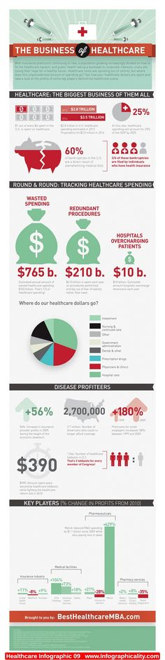 Healthcare Infographic 09 - http://infographicality.com/healthcare-infographic-09/