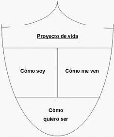 ETICA Y VALORES: PROYECTO DE VIDA GRADO 9, 10 Y 11 Social Work, Social Skills, Successful Women, Life Purpose, Psychology, Coaching, Study, Teacher, Motivation