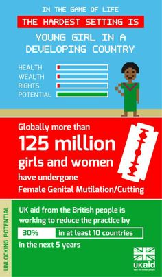 DfID International Women's Day 2014: FGM/C. #transformherfuture
