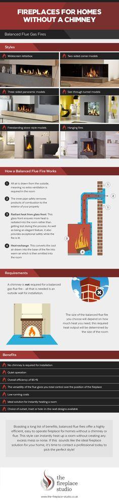 Balanced flue gas fires infographic.