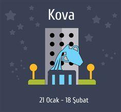 Ağustos Ayında Kova Burcunun Ev Astrolojisi Movies, Movie Posters, Films, Film Poster, Cinema, Movie, Film, Movie Quotes, Movie Theater