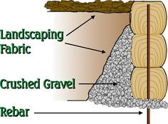 garten hanglage Landscaping On A Hill Retaining Walls Design 62 New Ideas The Effective Pictur. Cheap Retaining Wall, Sleeper Retaining Wall, Retaining Wall Design, Building A Retaining Wall, Garden Retaining Wall, Concrete Retaining Walls, Landscaping Retaining Walls, Gravel Patio, Building A Fence