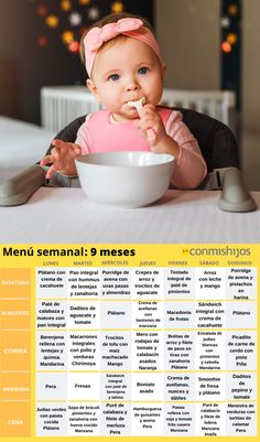 Baby Led Weaning First Foods, Baby Chloe, Meals For One, Baby Food Recipes, Kids Meals, Pregnancy, Maternity, Tips, Dog