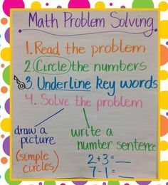 Math problem solving strategies that work for 1st grade. (Anchor Chart image only)