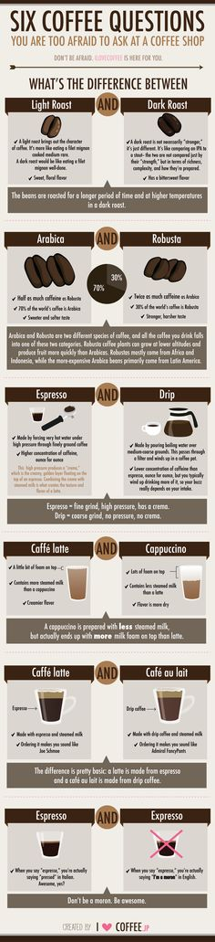 Here is a simple plan to substitute coffee with a similar tasting but much healthier alternative and how to minimize any caffeine withdrawal symptoms.