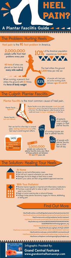 Plantar Fasciitis can be very painful! Let us help you easy the pain. More