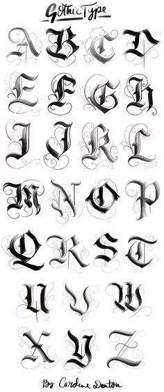 Gotisches Alphabet – … – Graffiti World Gotisches Alphabet, Alphabet Graffiti, Style Alphabet, Gothic Alphabet, English Alphabet, Graffiti Letters Styles, Alphabet Drawing, Alphabet Stencils, Drawing Letters