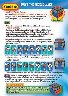 Solving a Rubik's cube The More You Know, Good To Know, Rubix Cube Games, Rubics Cube Solution, Rubric Cube, Rubik's Cube Solve, Solving A Rubix Cube, Rubiks Cube Algorithms, Mind Reading Tricks