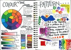 Art Sketchbook Inspiration Ideas – Art World 20 A Level Art Sketchbook, Sketchbook Layout, Arte Sketchbook, Sketchbook Pages, Sketchbook Ideas, Sketchbook Assignments, Sketchbook Project, Fashion Sketchbook, Middle School Art