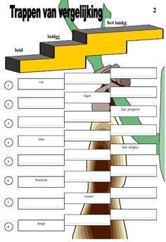 Oefening : de trappen van vergelijking / Vul de tabel in! (2)~ ▷ de stellende trap of positief, de standaardvorm van een bijvoeglijk naamwoord/adjectief (voorbeeld: groot) ▷ de vergrotende trap of comparatief (voorbeeld: groter) ▷ de overtreffende trap of superlatief (voorbeeld: grootst)