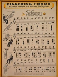 Vintage 1940's Pan-American Fingering Chart for Cornet, Trumpet, Alto Horn and Mellophone