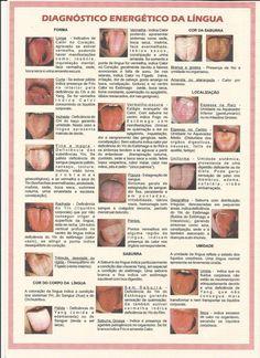 Diagnóstico pela língua.