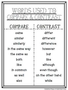 compare and contrast essay clue words Transcript of compare and contrast- ell  define compare/contrast organizer compare and contrast essay let's try gretel red riding hood  clue words similar.