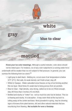 Did you know the colour of the ice is a good indicator to the safety of it? Ice Fishing Tips, Bass Fishing, Fishing Hole, Fishing Tricks, Walleye Fishing, Fishing Stuff, Fishing Tackle, Wilderness Survival, Urban Survival