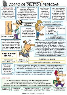 ENTENDEU DIREITO OU QUER QUE DESENHE  ???: CORPO DE DELITO