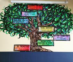 Tree mural for elementary school ❤️ Elementary School Office, Elementary Schools, School Classroom, Classroom Ideas, School Hallways, School Murals, Hallway Art, Hallway Lighting, Hallway Ideas
