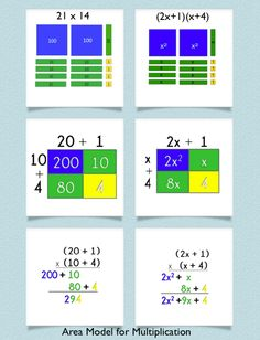 Using the area model for #multiplication with base-10 blocks to lay a foundation for #algebra.