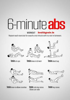Whether you need to get fit as a fiddle at or an incredible at-home exercise could be perfect for the objectives you need to achieve. The comfort of an at-home exercise might be what you have to spare time, cash, and the cerebral pain of gettin Gym Workout Tips, Abs Workout Routines, Abs Workout For Women, At Home Workout Plan, At Home Workouts, Workout Fitness, Ab Routine, Easy Ab Workout, Bodyweight Ab Workout