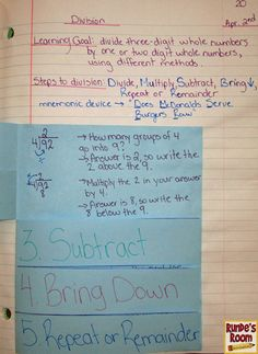 Runde's Room: Math Journal Sundays-steps of Division foldable