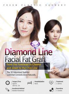 Facial Fat Graft | Korean Plastic Surgery | Fresh Plastic Surgery Korean Plastic Surgery, Growth Factor, Facial, Muscle, Fat, Barista Machine, Fresh, Husband, Birth