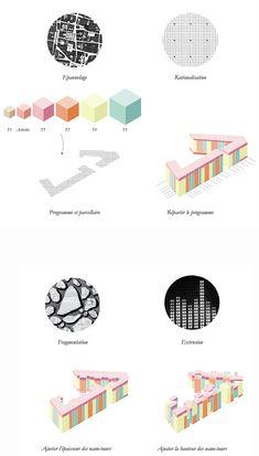 2013 [ECDM Architects] Housing ZAC des Girondins - Lyon