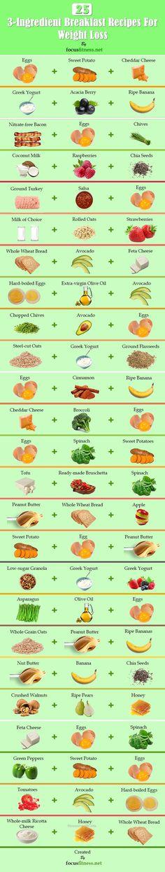Splendid 3 Ingredient Healthy Breakfast Recipes For Weight Loss The post 3 Ingredient Healthy Breakfast Recipes For Weight Loss… appeared first on Fitness Programs .