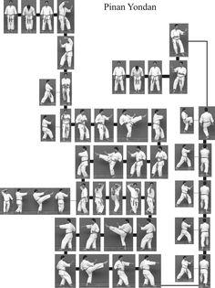 Wado Ryu Karate, Goju Ryu Karate, Karate Training, Martial Arts Workout, Martial Arts Training, Shotokan Karate Kata, Marshal Arts, Kyokushin, Martial Arts Techniques