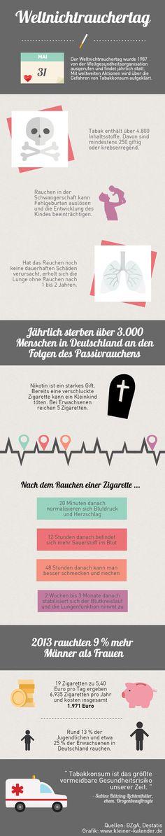 Infografik zum Weltnichtrauchertag 2015 am 31. Mai. Diese kann unter Angabe der Quelle (www.kleiner-kalender.de) kostenfrei genutzt werden. #weltnichtrauchertag #rauchfrei2015 #rauchen