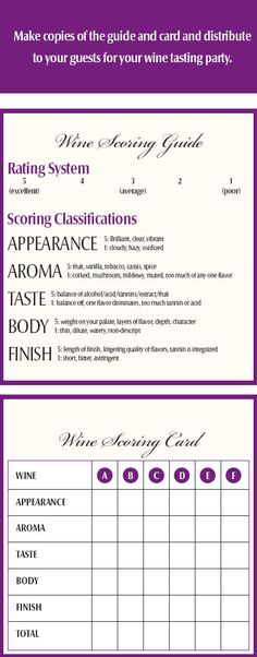 wine tasting card - Google Search