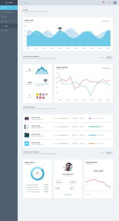 Here's a flat free and very beautiful analytics dashboard UI kit that comes in two different color schemes. Designed by Balkan Brothers - posted under by Fribly Editorial Web Design, Graph Design, Chart Design, Material Design Dashboard, Dashboard Design, Interface Web, Interface Design, Card Ui, Analytics Dashboard