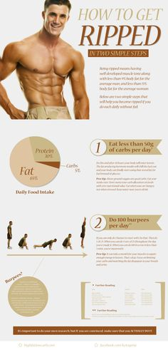 """Get Ripped   For those with busy lives, here are two easy changes you can make to your life to obtain that coveted """"ripped"""" body."""
